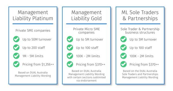 DUAL AU_ML Suite Comparison 0419